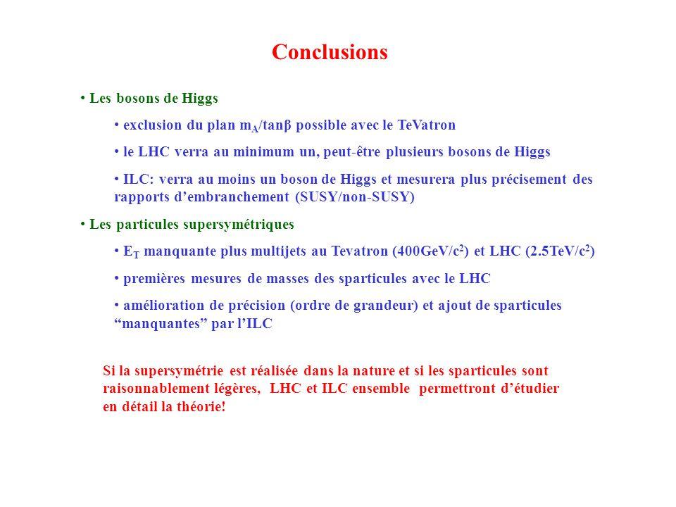 Conclusions Les bosons de Higgs