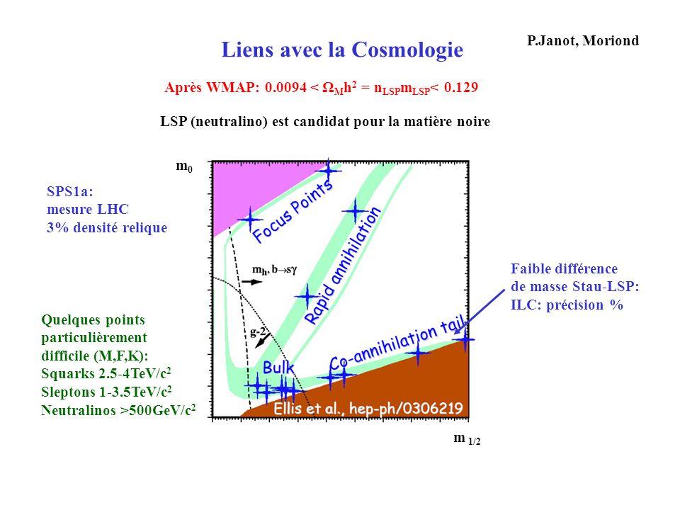 Liens avec la Cosmologie