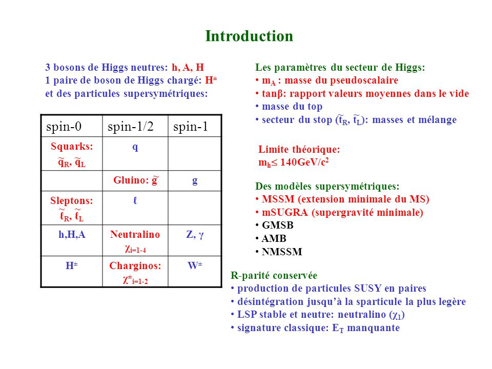 Introduction spin-0 spin-1/2 spin-1 3 bosons de Higgs neutres: h, A, H