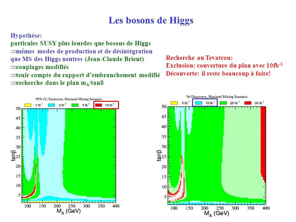 Les bosons de Higgs Hypothèse: