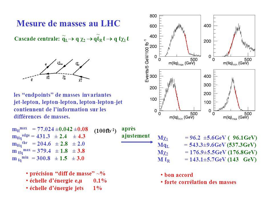 Mesure de masses au LHC ~ ~