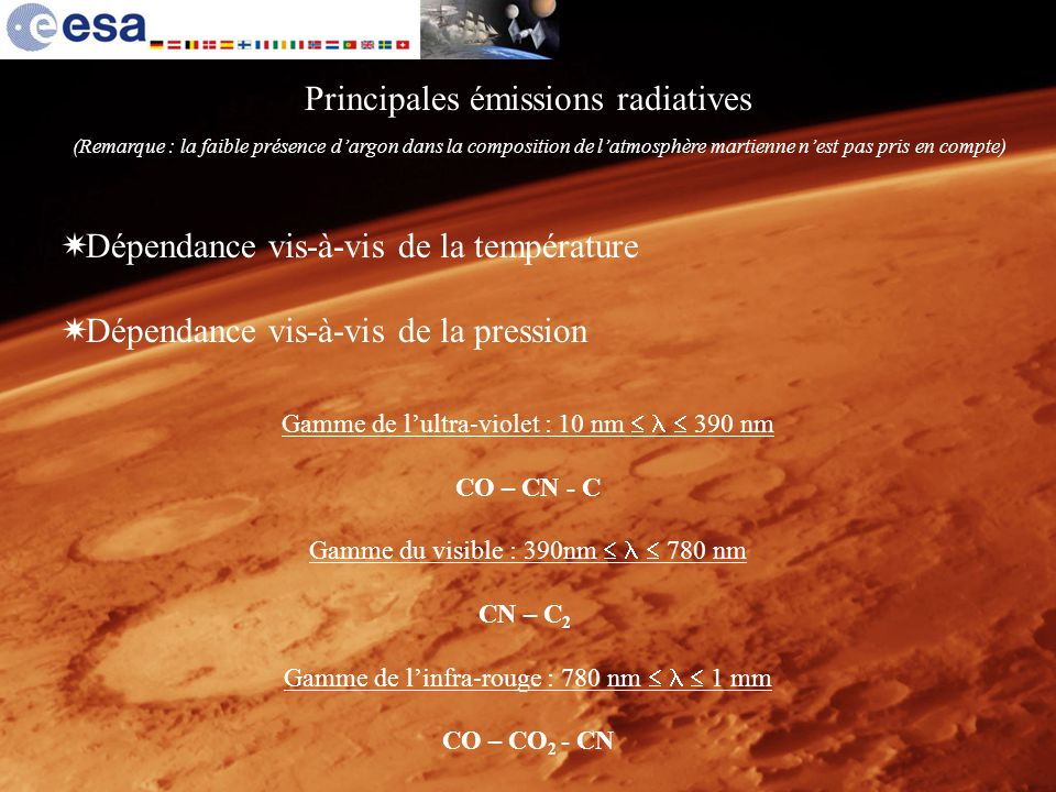 Principales émissions radiatives