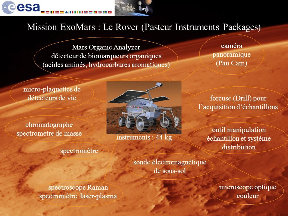 Mission ExoMars : Le Rover (Pasteur Instruments Packages)