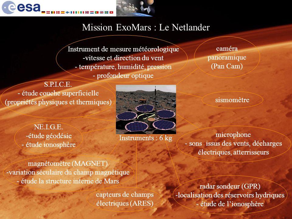 Mission ExoMars : Le Netlander