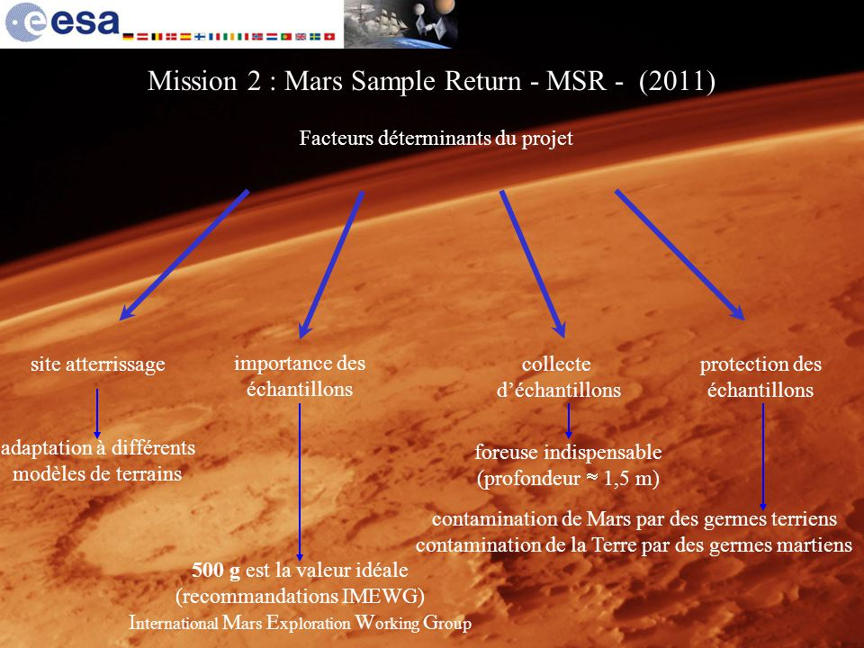 Mission 2 : Mars Sample Return - MSR - (2011)