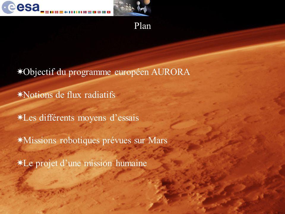 Plan Objectif du programme européen AURORA. Notions de flux radiatifs. Les différents moyens d'essais.