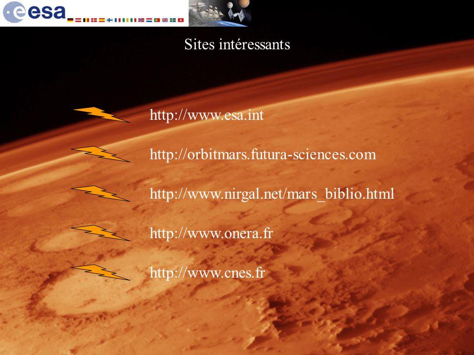 Sites intéressants http://www.esa.int. http://orbitmars.futura-sciences.com. http://www.nirgal.net/mars_biblio.html.