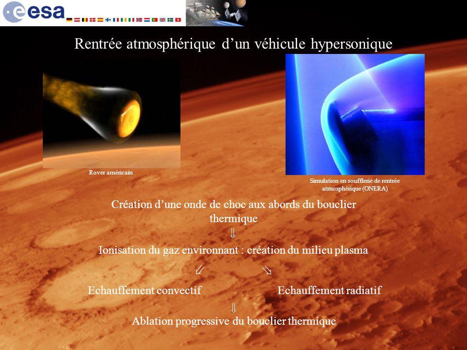 Rentrée atmosphérique d'un véhicule hypersonique