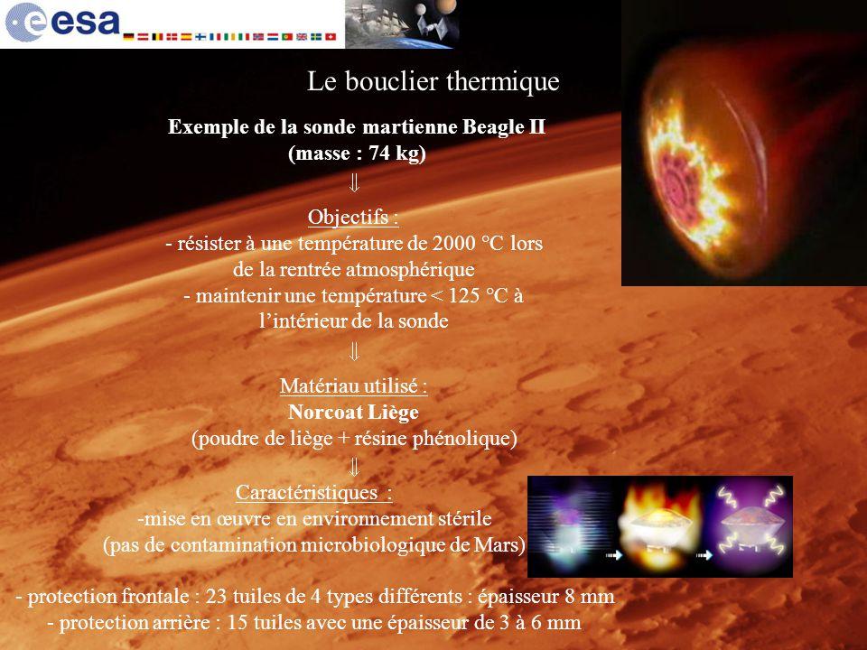 Exemple de la sonde martienne Beagle II (masse : 74 kg)