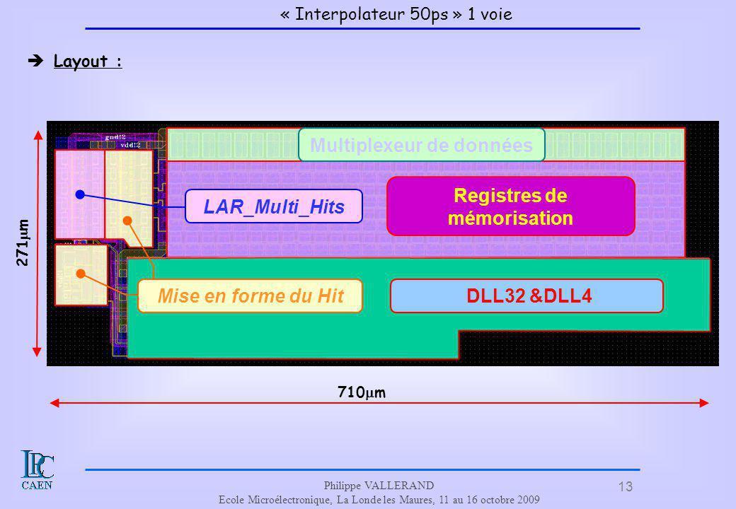 Multiplexeur de données Registres de mémorisation