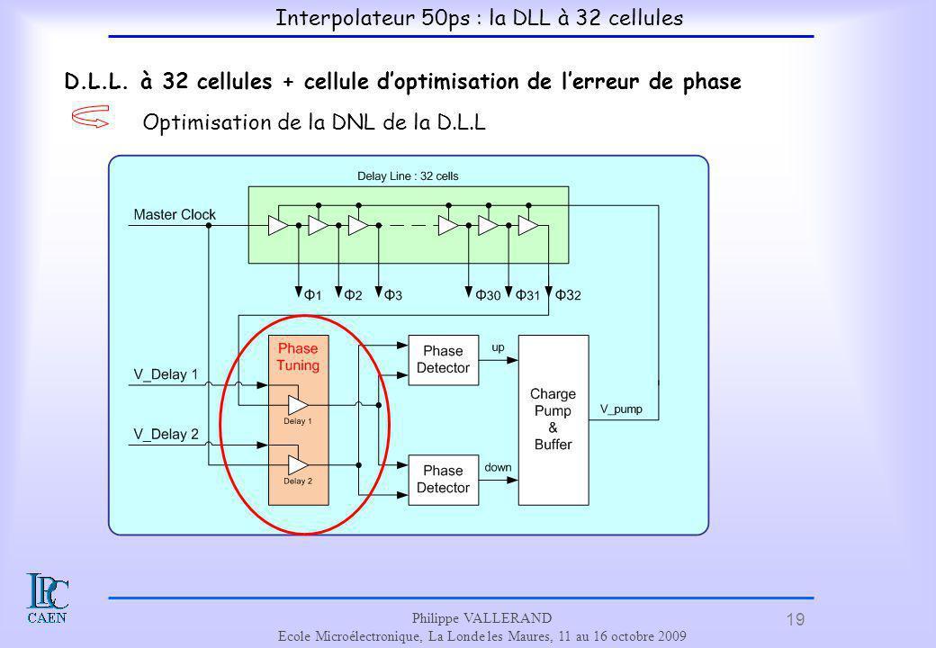 D.L.L. à 32 cellules + cellule d'optimisation de l'erreur de phase