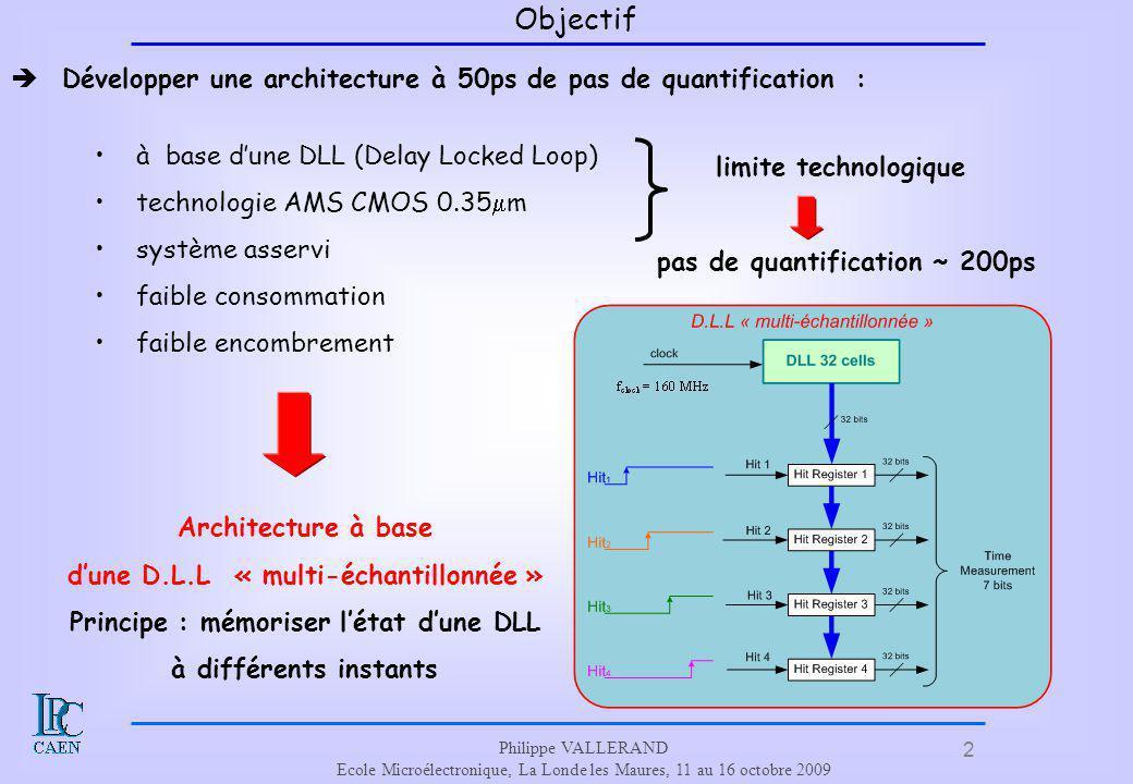 Objectif Développer une architecture à 50ps de pas de quantification :