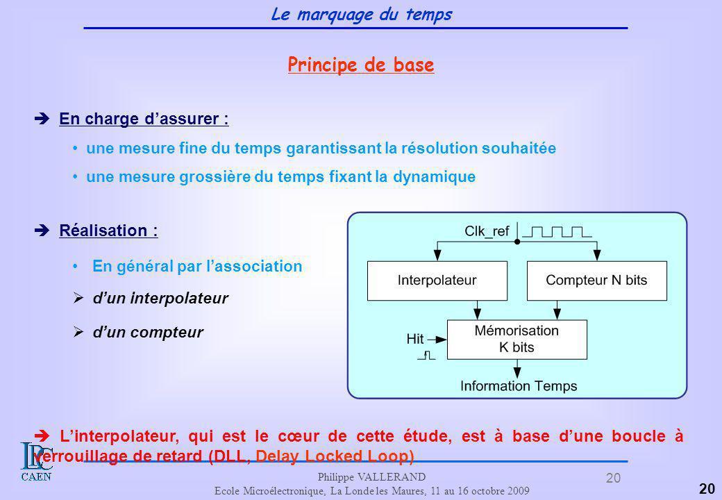 Ecole Microélectronique, La Londe les Maures, 11 au 16 octobre 2009