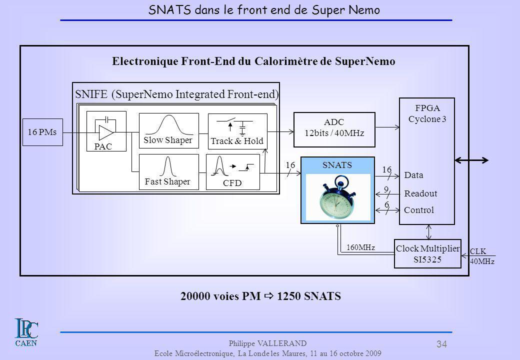 Electronique Front-End du Calorimètre de SuperNemo