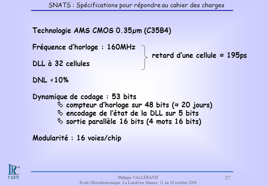 Technologie AMS CMOS 0.35µm (C35B4) Fréquence d'horloge : 160MHz