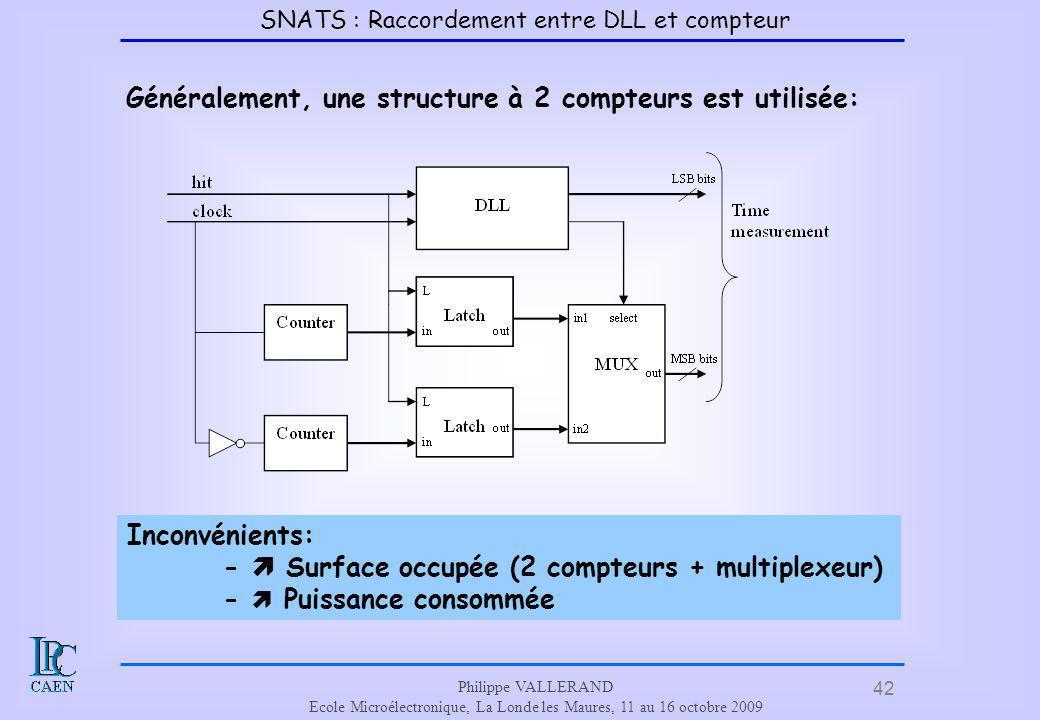 Généralement, une structure à 2 compteurs est utilisée: