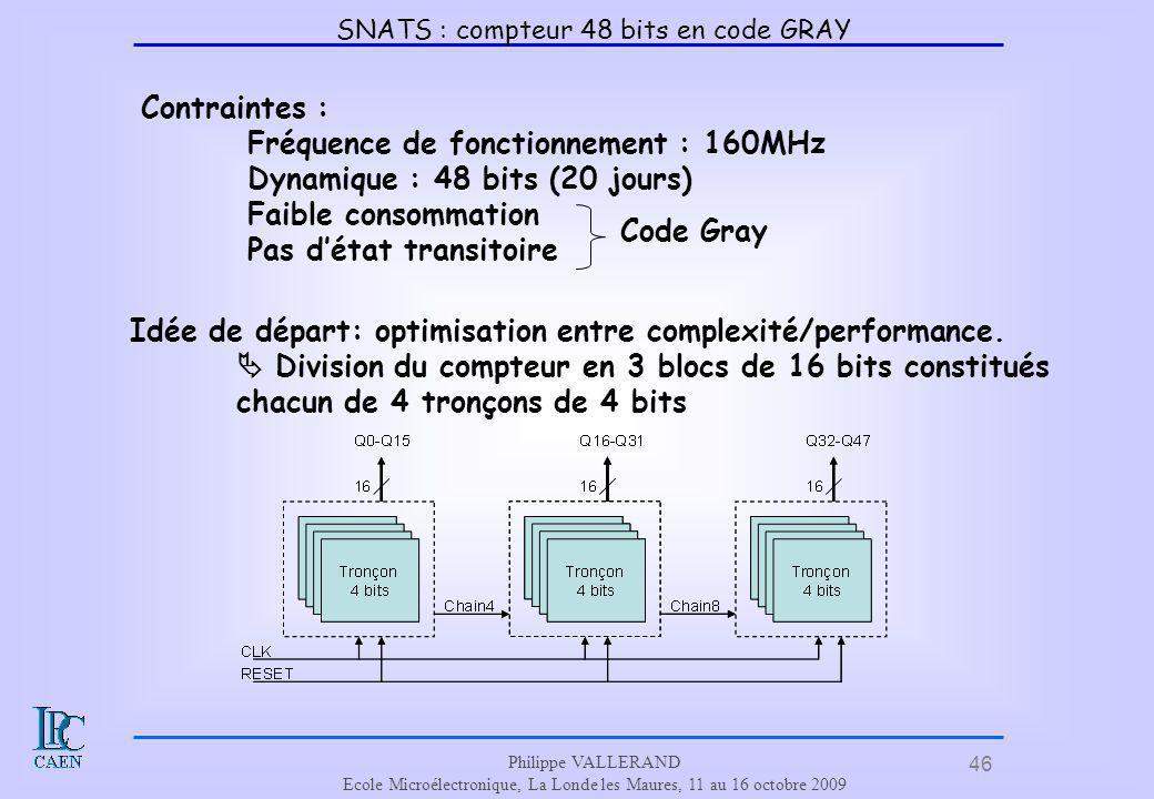 Fréquence de fonctionnement : 160MHz Dynamique : 48 bits (20 jours)