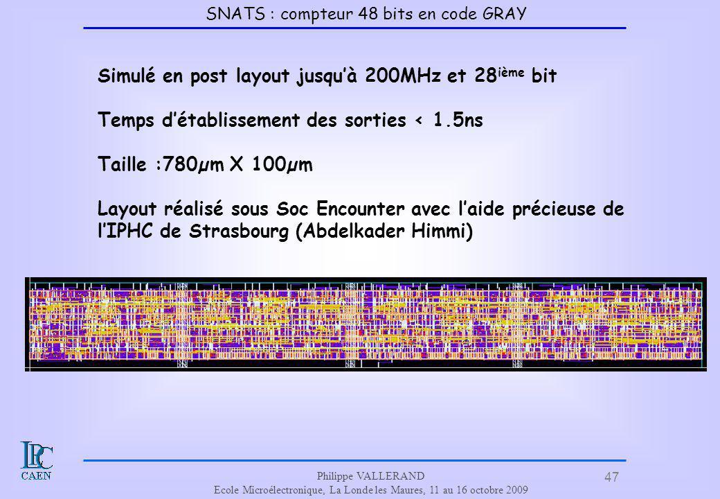 Simulé en post layout jusqu'à 200MHz et 28ième bit