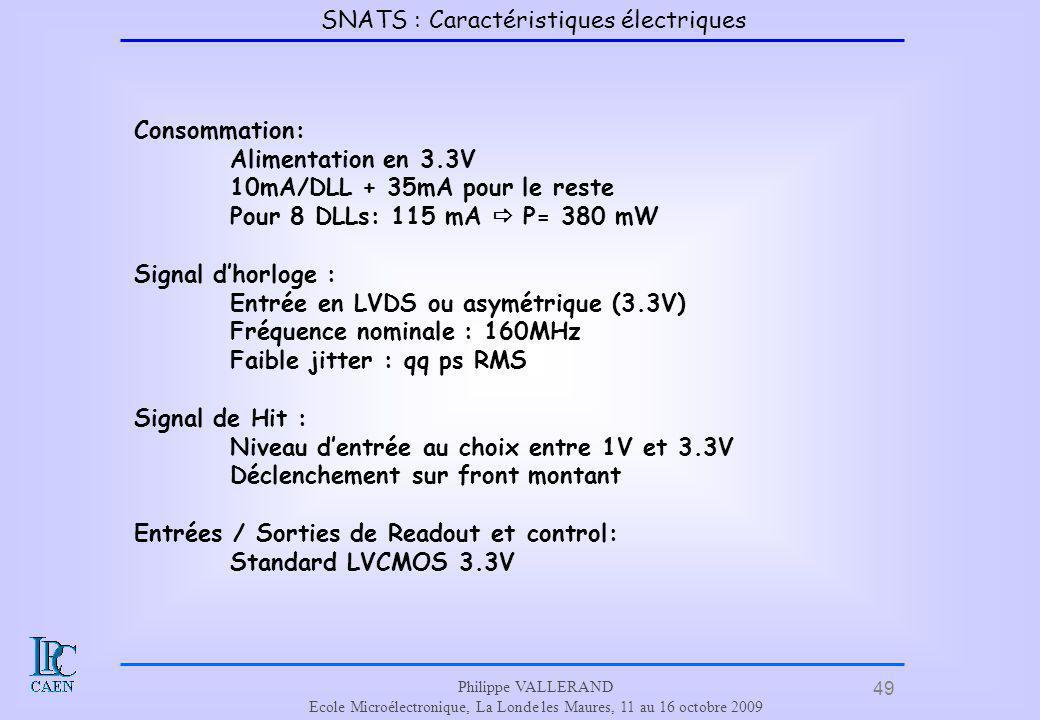 SNATS : Caractéristiques électriques
