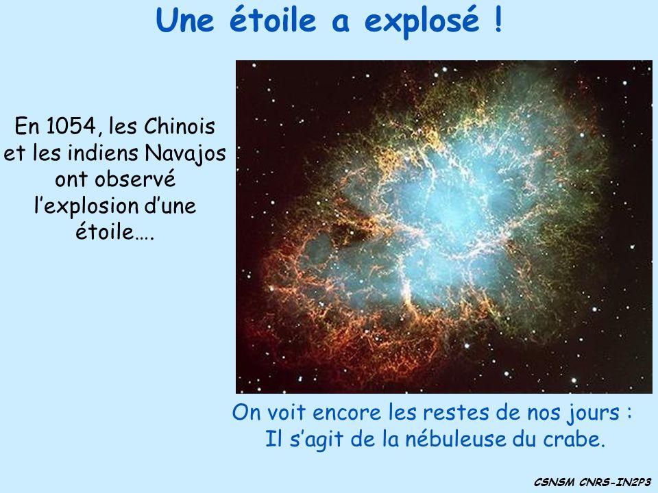 Une étoile a explosé ! En 1054, les Chinois et les indiens Navajos ont observé l'explosion d'une étoile….