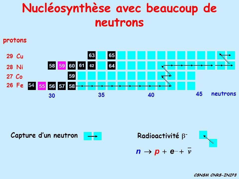 Nucléosynthèse avec beaucoup de neutrons