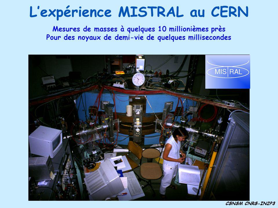 L'expérience MISTRAL au CERN