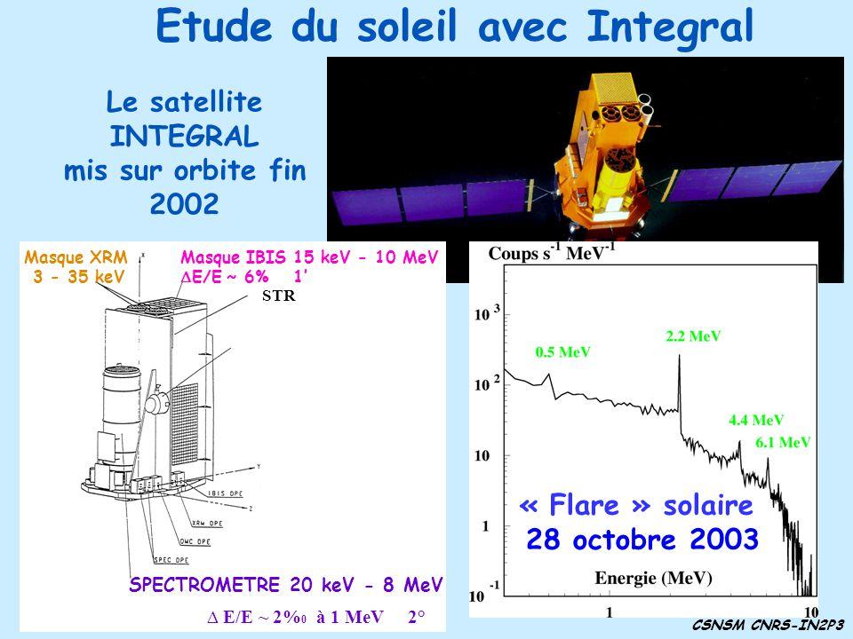 Etude du soleil avec Integral