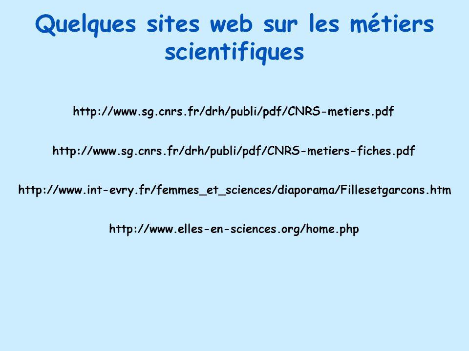 Quelques sites web sur les métiers scientifiques