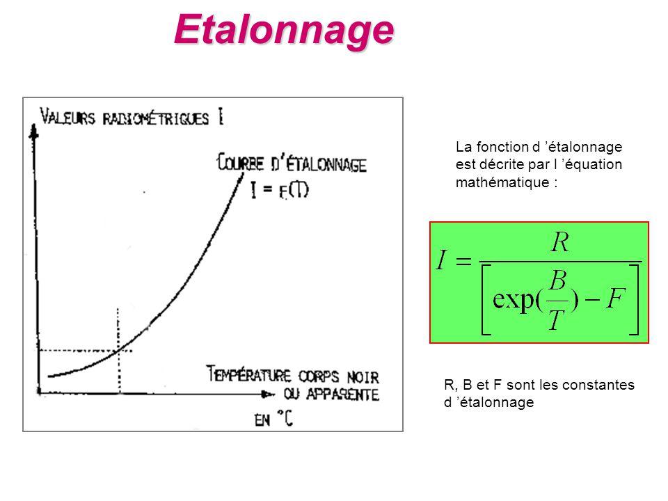 Etalonnage La fonction d 'étalonnage est décrite par l 'équation