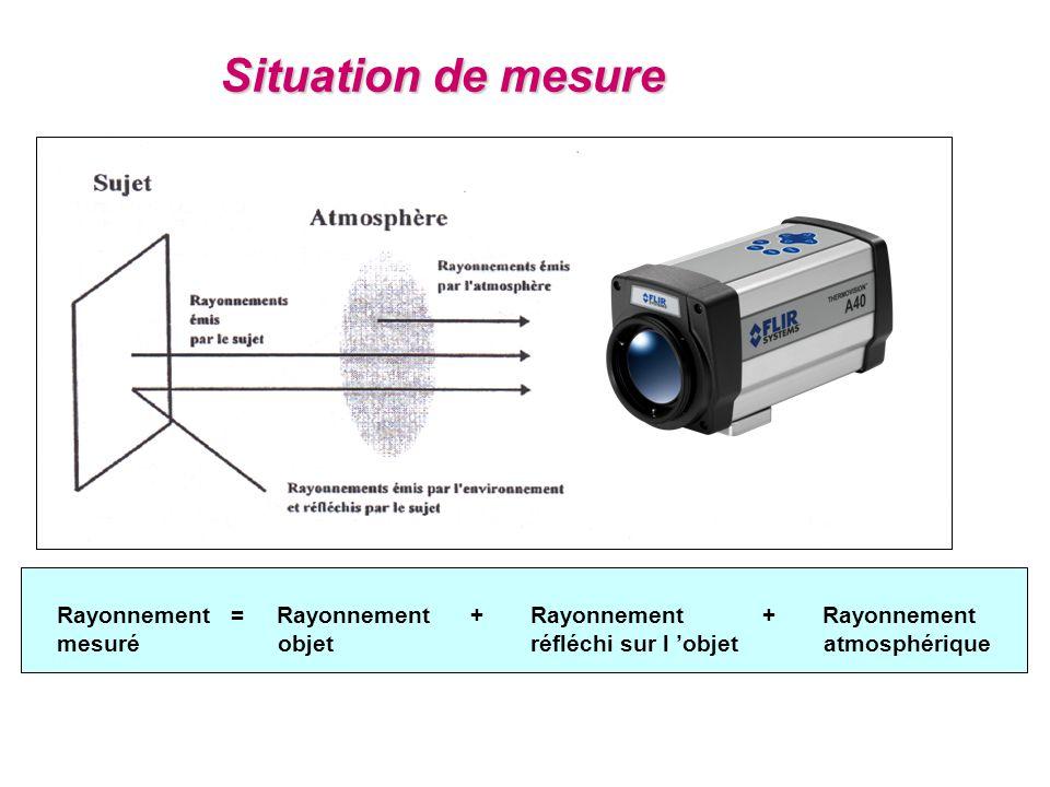 Situation de mesure Rayonnement = Rayonnement + Rayonnement + Rayonnement.