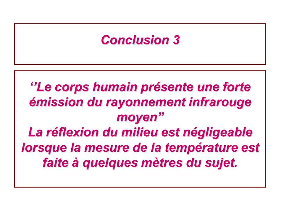 Conclusion 3 ''Le corps humain présente une forte émission du rayonnement infrarouge moyen''