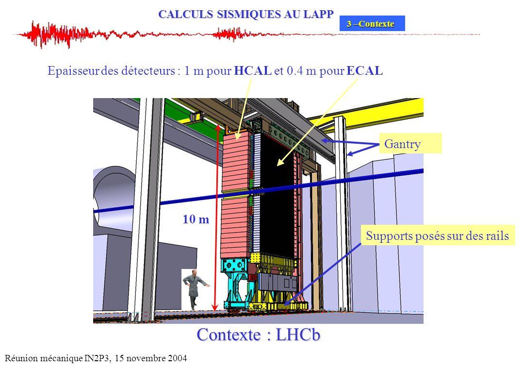 3 –Contexte Epaisseur des détecteurs : 1 m pour HCAL et 0.4 m pour ECAL. Gantry. 10 m. Supports posés sur des rails.