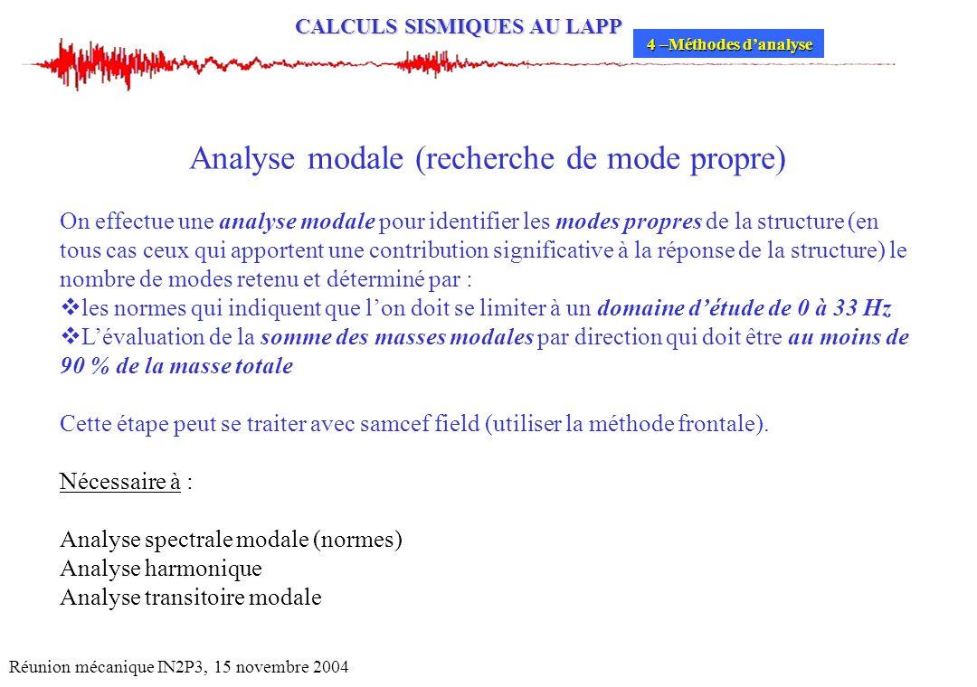 Analyse modale (recherche de mode propre)