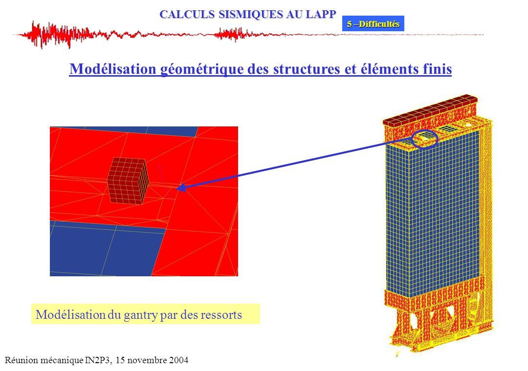 Modélisation géométrique des structures et éléments finis