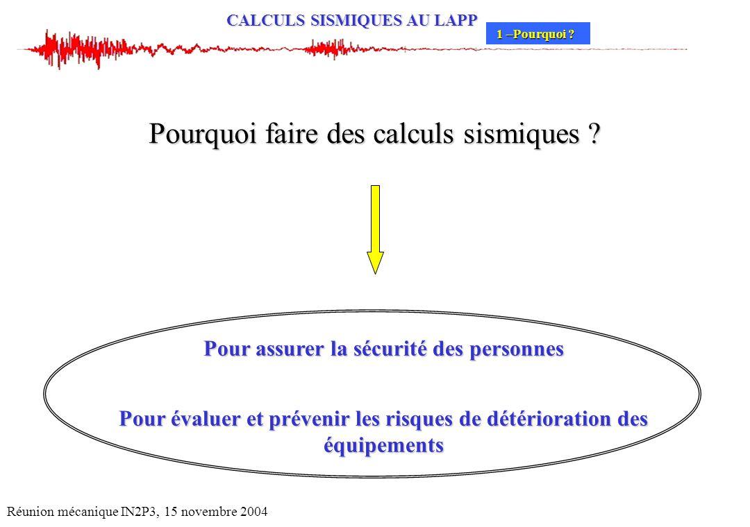 Pourquoi faire des calculs sismiques