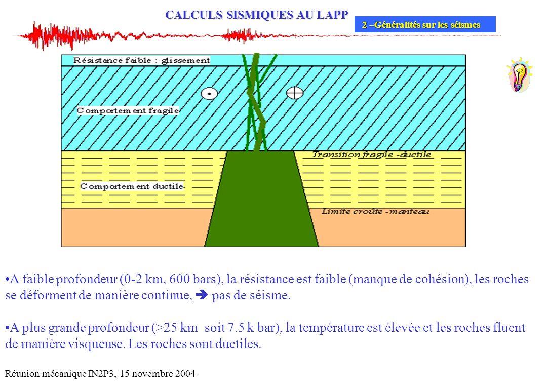 2 –Généralités sur les séismes