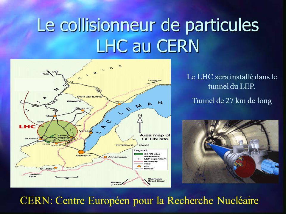 Le collisionneur de particules LHC au CERN