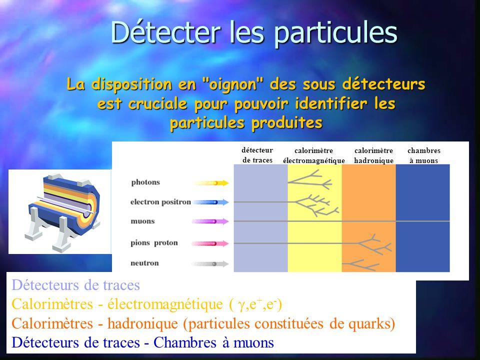 Détecter les particules