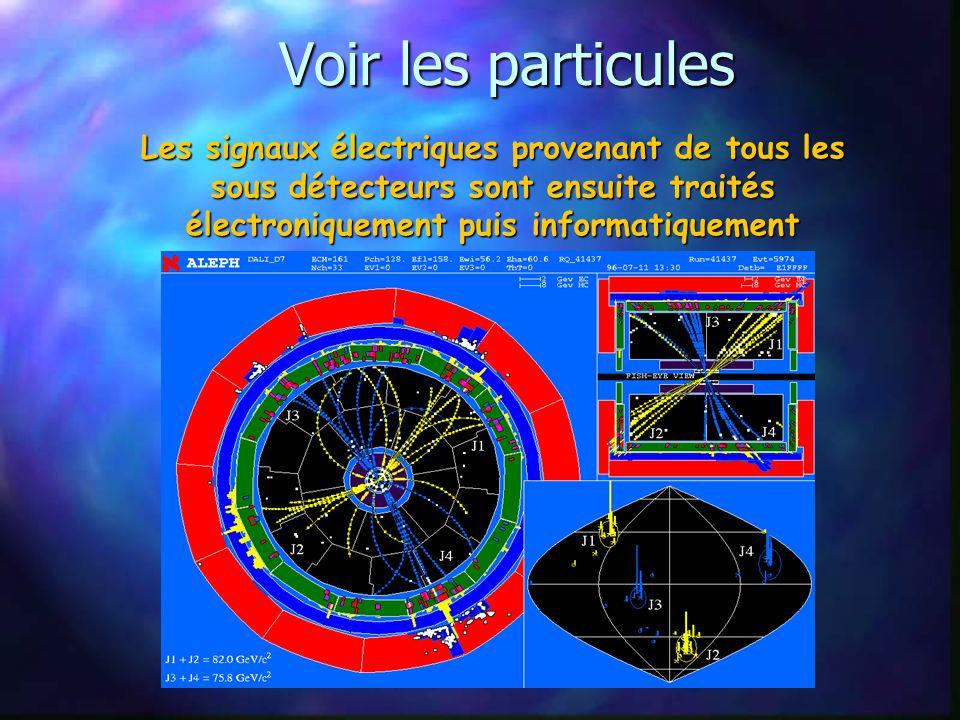 Voir les particules Les signaux électriques provenant de tous les sous détecteurs sont ensuite traités électroniquement puis informatiquement.