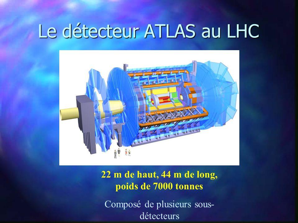 Le détecteur ATLAS au LHC