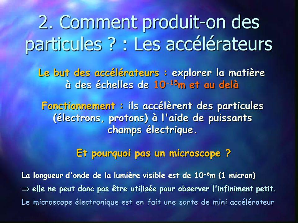 2. Comment produit-on des particules : Les accélérateurs