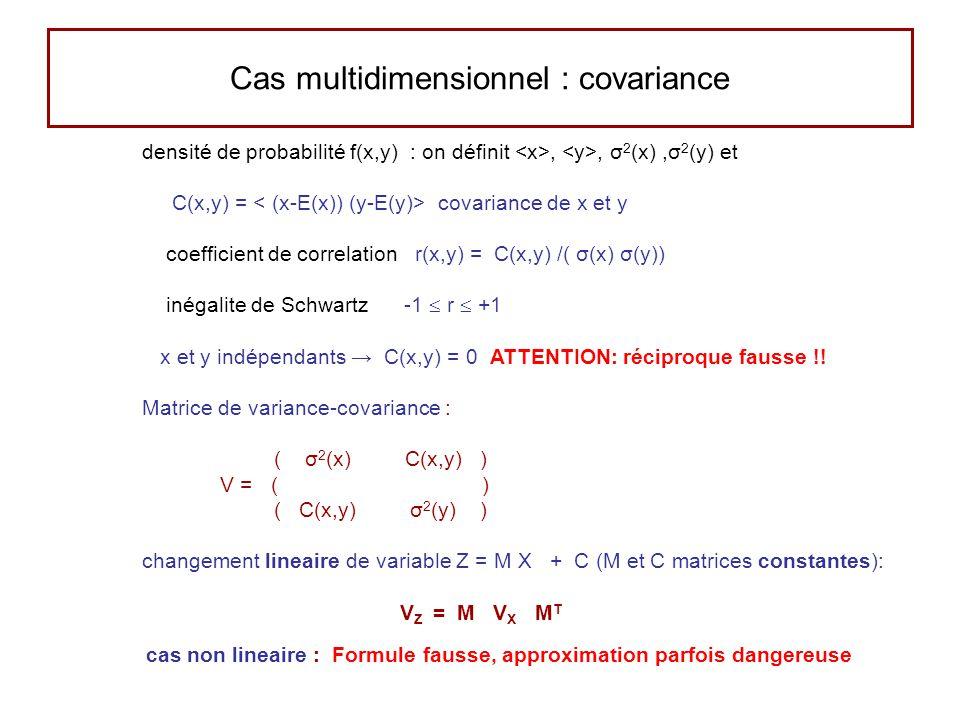 Cas multidimensionnel : covariance