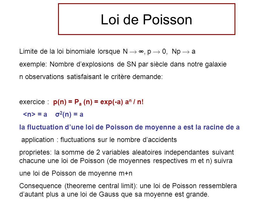 Loi de Poisson Limite de la loi binomiale lorsque N  , p  0, Np  a