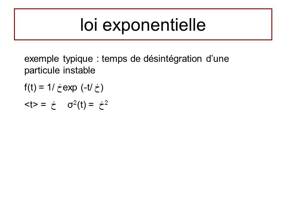 loi exponentielle exemple typique : temps de désintégration d'une particule instable. f(t) = 1/ ځexp (-t/ ځ)