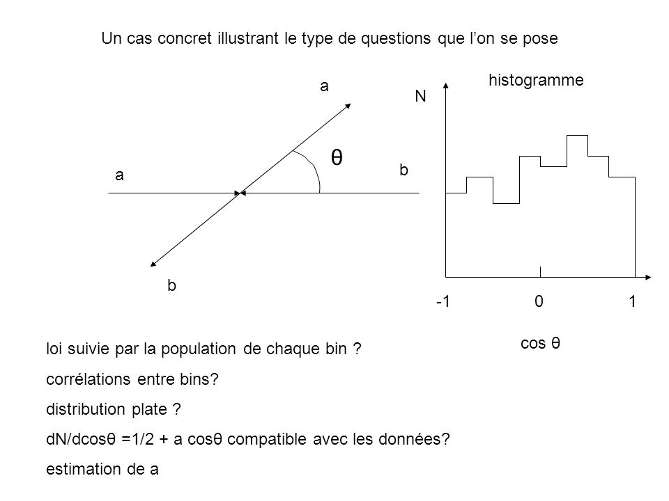 Un cas concret illustrant le type de questions que l'on se pose