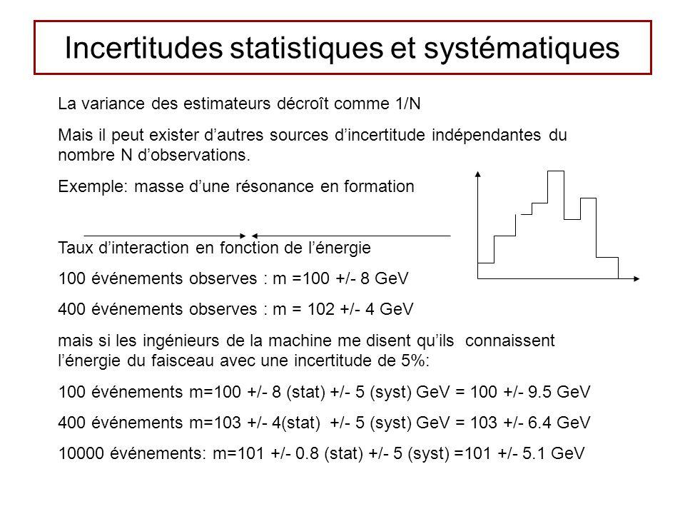 Incertitudes statistiques et systématiques