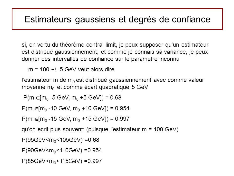 Estimateurs gaussiens et degrés de confiance