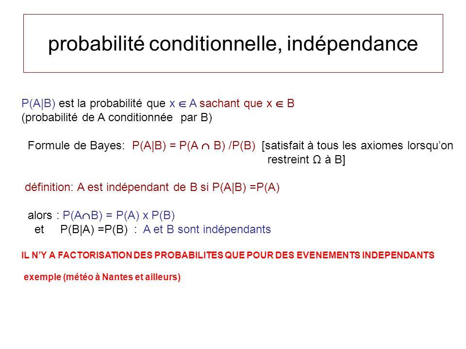 probabilité conditionnelle, indépendance