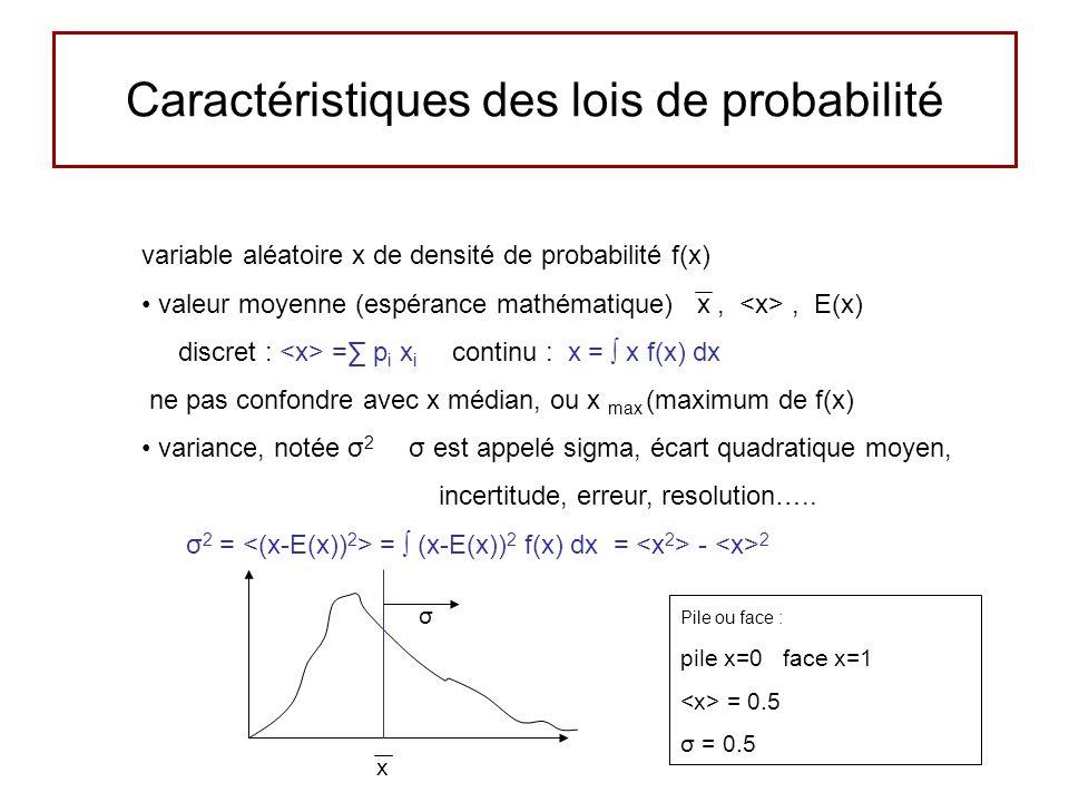 Caractéristiques des lois de probabilité
