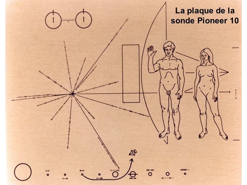 La plaque de la sonde Pioneer 10